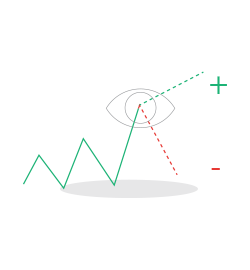 Cfd trading strategies and tips